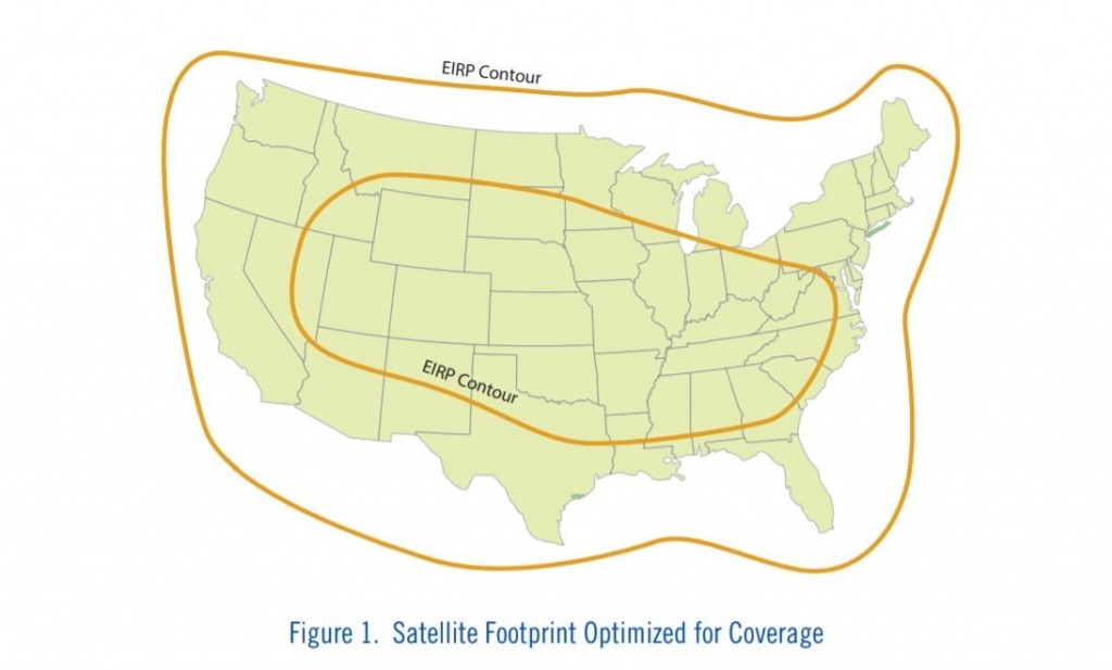 Satellite footprint Optimized for Coverage